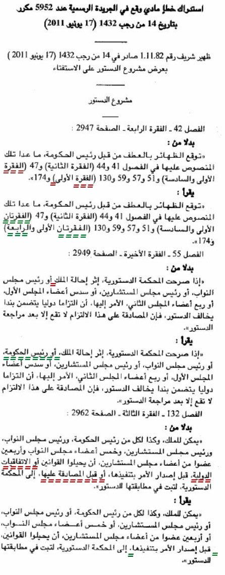 صدور استدراكات أخطاء مادية في الدستور