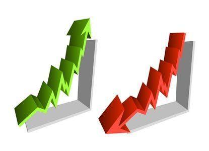 النمو الاقتصادي يسجل 4،2 في المائة في الفصل الثاني من 2011