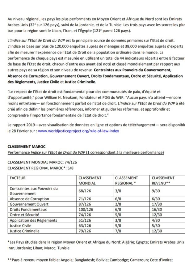 مؤشر سيادة القانون 2019  .. المملكة المغربية تحتل المرتبة 74 من أصل 126 دولة.