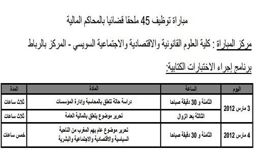 المجلس الأعلى للحسابات: لائحة المترشحين المدعوين لاجتياز الاختبارات الكتابية لمباراة توظيف 45 ملحقا قضائيا بالمحاكم المالية أيام 03 و 04 مارس 2012