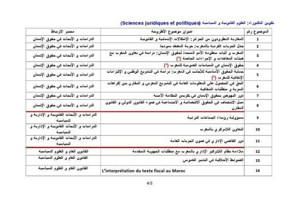 جامعة محمد الأول بوجدة: توزيع مواضيع الأطروحات حسب تكوينات الدكتوراه المفتوحة برسم السنة الجامعية2013/2012