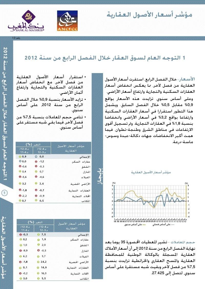 مؤشر أسعار الأصول - العقارية التوجه العام لسوق العقار خلال الفصل الرابع من سنة 2012