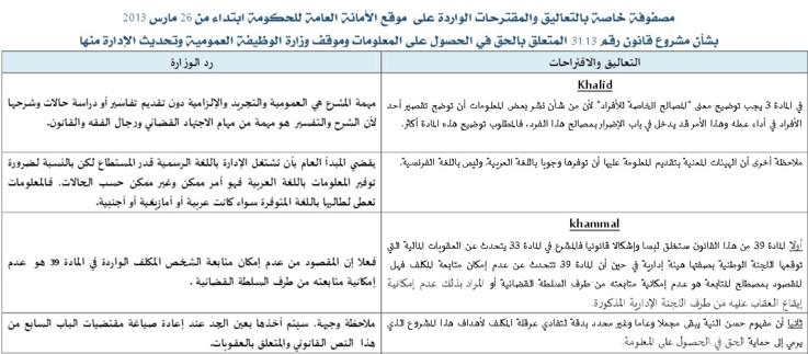 جواب وزارة الوظيفة العمومية وتحديث الإدارة على التعاليق بخصوص مشروع القانون رقم 31.13 المتعلق بالحق في الحصول على المعلومات