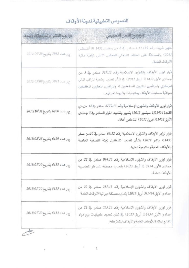 مذكرة المحافظ العام في شأن مدونة الأوقاف