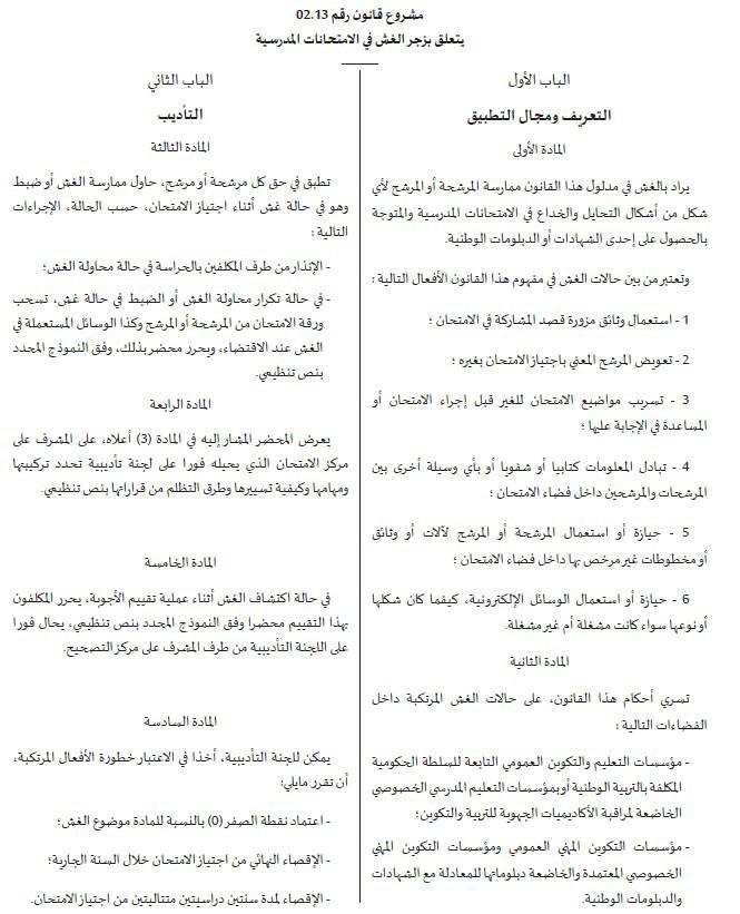 مشروع قانون رقم 02.13 يتعلق بزجر الغش في الامتحانات المدرسية