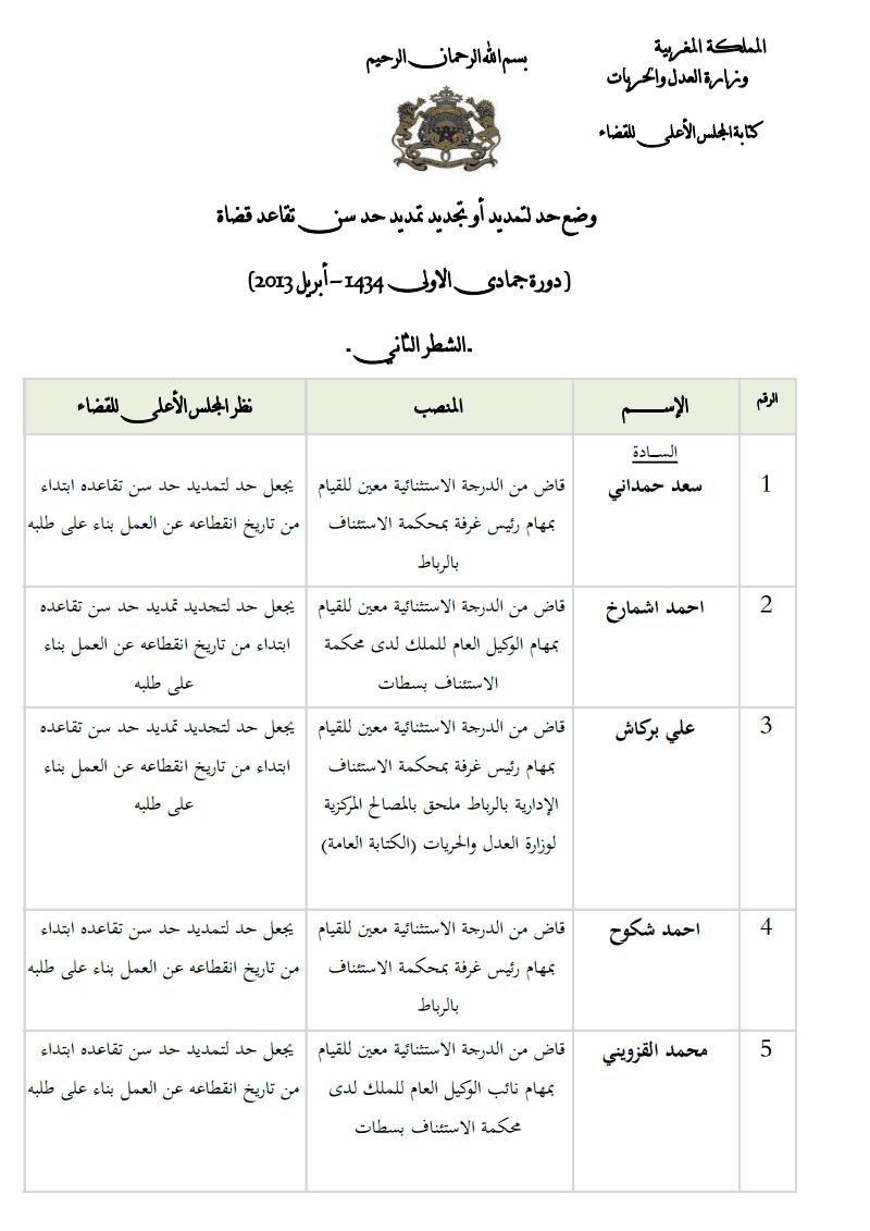 نتائج أشغال المجلس الأعلى للقضاء: لائحة إنهاء التمديد و تجديد تمديد حد سن تقاعد القضاة