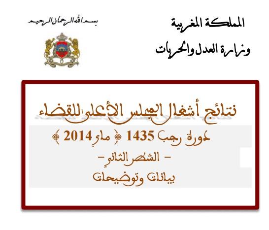 بيانات و توضيحات بخصوص نتائج أشغال المجلس الأعلى للقضاء دورة (رجب 1435 - ماي 2014) الشطر الثاني